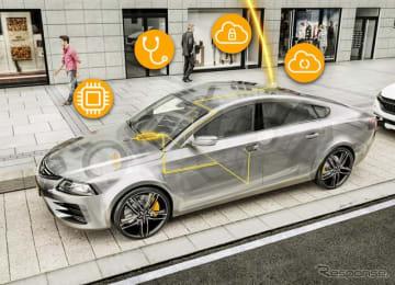 コンチネンタルの車載デジタルプラットフォームのイメージ