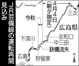 中三田―三次が4月4日再開 芸備線、朝夕に限定