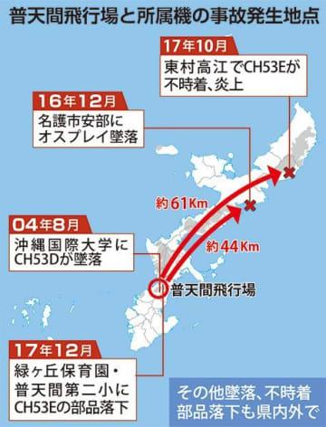 辺野古移設で沖縄の負担は軽減?