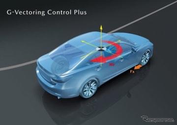 マツダ の G-ベクタリング コントロール プラスのイメージ図