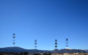 """【登山レポ】矢倉岳は世界最速で隆起した山?箱根ジオガイドさんと巡る""""地球の遺産"""""""