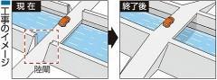 真備・末政川の有井橋付け替えへ