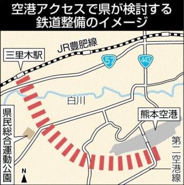 熊本空港への鉄道整備 熊本県、JRと基本合意