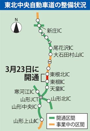 東根−東根北間、来月23日に開通 東北中央道