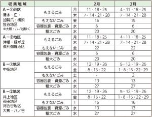平成31年2月 くらしのカレンダー-2-