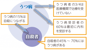 金武町けんこうニュースVol.58