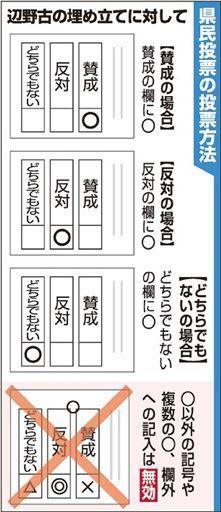 県民投票、知事が街頭で参加呼び掛け 24日投開票、繰り上げ実施も
