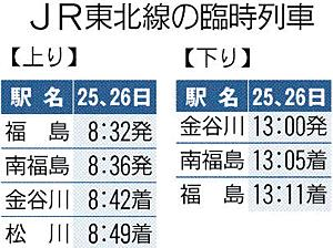 「国公立大2次試験」25日から開始 福島大入試合わせ臨時列車