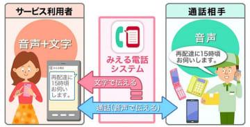 通話相手の発話内容をリアルタイムで文字表示_NTTドコモ「みえる電話」3/1スタート