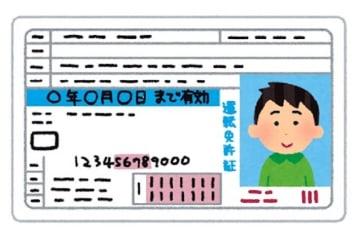 免許証のイメージ写真