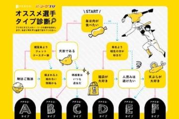 オススメ選手タイプ診断【イラスト:出内テツオ】