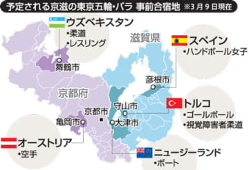 予定される京滋の東京五輪・パラ 事前合宿地