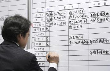 集中回答日を迎え、ボードに各社の回答を書き込む金属労協の担当者=13日午前、東京都中央区