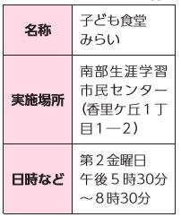 お知らせ~福祉(2)