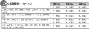 ごみの収集曜日 (11月~4月)