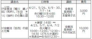 仙台市市民文化事業団のお知らせ