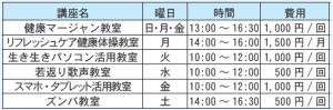 コミュニティセンター前期講座(4 月開始)