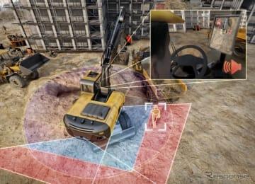 コンチネンタルの建設機械向け360度サラウンドビューのイメージ