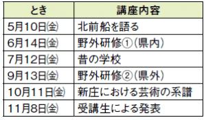 お知らせ版(4)