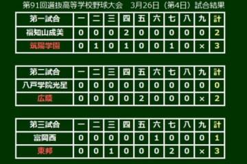 第91回選抜高等学校野球大会、大会4日目の結果