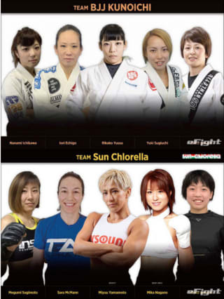 湯浅麗歌子率いる柔術チーム「TEAM BJJ KUNOICHI」(上)と山本美憂率いるレスリングチーム「TEAM Sun Chlorella」(下)が1回戦で激突