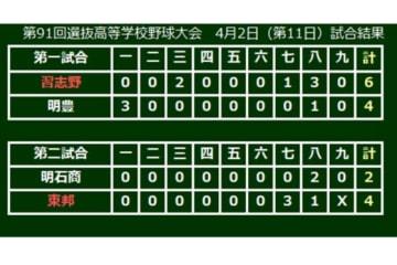習志野と東邦が決勝進出を決めた