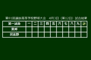 平成最後の選抜王者を決める決勝戦が行われる