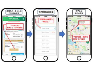 カリフォルニア州で日本の充電規格「CHAdeMO」式超高速充電器導入に伴い、EVドライバー向けスマホアプリ「DRIVE the ARC」に、新たに充電ステーションでの充電予約機能を追加した