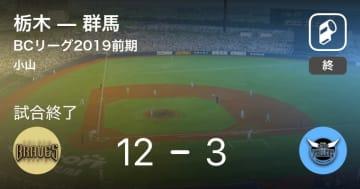 【BCリーグ前期】栃木が群馬に大きく点差をつけて勝利