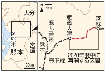 熊本・豊肥線の2020年度中に再開する区間