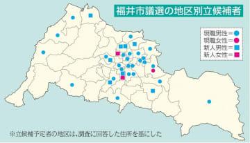 福井市議会議員選挙の地区別立候補予定者(2019年)