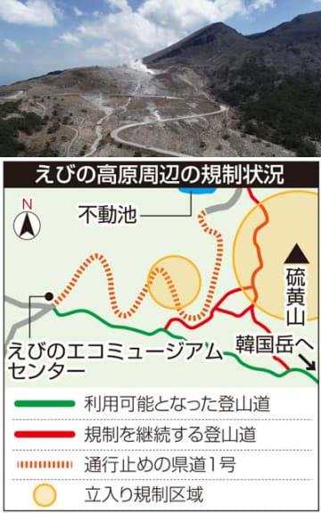 噴火警戒レベルが「1」に引き下げられた硫黄山=18日午後、えびの市・えびの高原(ドローンで撮影)