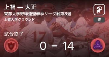【東都大学野球連盟春季リーグ戦3部第3週】大正が上智に大きく点差をつけて勝利