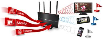 無線LANの利用イメージ