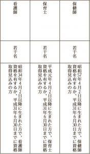 平成31年7月採用 市職員募集