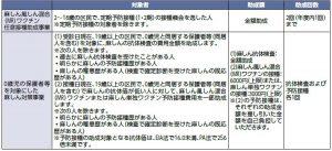 平成31年度 港区麻しん風しん混合(MR)ワクチン任意接種助成事業等のお知らせ