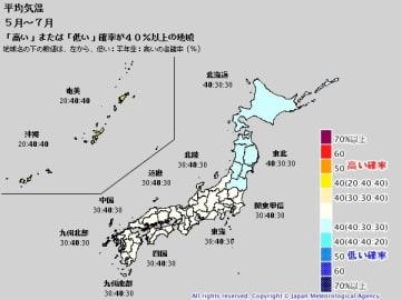 5月~7月の平均気温。左から、低い:平年並み:高いの各確率 出典=気象庁HP
