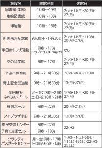 公共施設の開館情報(5月)