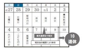 4/27(土)~5/6(月・振休) 市役所のしごと