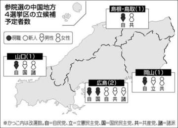 【2019迫る参院選】<上>与党 公認2人で自民県連反発 広島、党本部方針と溝