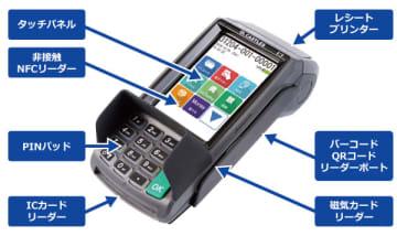 天満屋ストア/マルチ決済端末、カード申込電子化システムを導入