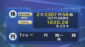 25日東京株式市場終値 反発 107円高の2万2307円58銭
