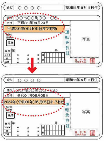 元号で記載されている現行の有効期限(上)と、西暦の次に括弧書きで元号が併記される変更後の有効期限(下)のイメージ(福井県警提供)