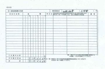 ある京都市議が代表を務める政党支部の政治資金収支報告書の一部。組織活動費(交際費)として約514万円を支出しているが、詳細は一切分からない
