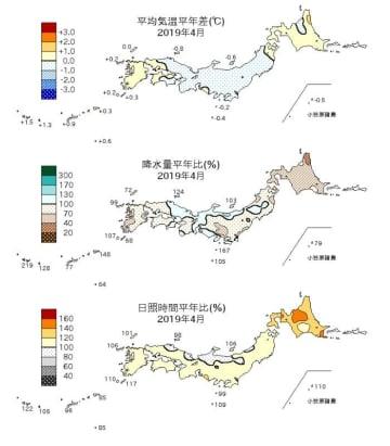4月の平均気温(上段)、降水量(中段)、日照時間(下段)の平年比(出典=気象庁HP)