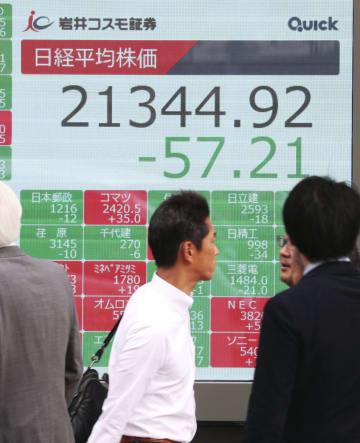 日経平均株価の終値を表示するモニター=10日午後、東京・日本橋茅場町