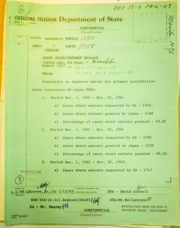 米側要請に応じ、9割の事件について日本側が裁判権を放棄したことを示す1965年1月15日付の米国務省公電(信夫隆司氏提供)