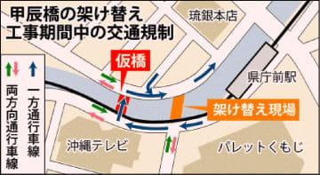 甲辰橋の架け替え工事期間中の交通規制