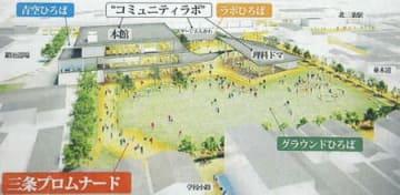 隈研吾建築都市設計事務所が提案した複合施設のイメージ図