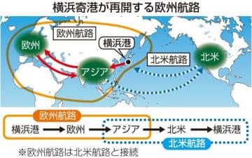 横浜寄港が再開する欧州航路